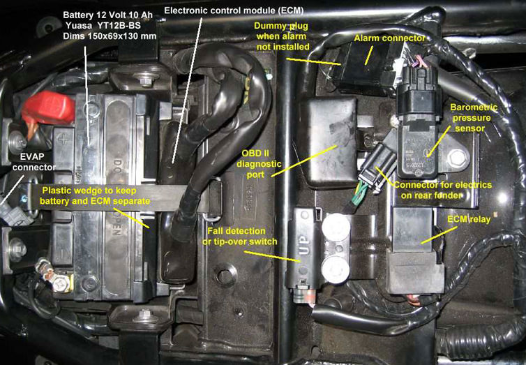 grizzly 660 solenoid wiring diagram                               fi                                                  fi